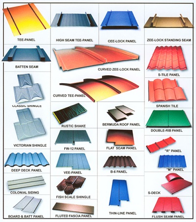 Different Types of Aluminum Roofing
