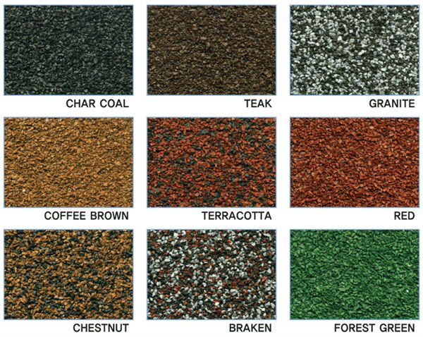 Different Types of Stone Coated Metal Shingles