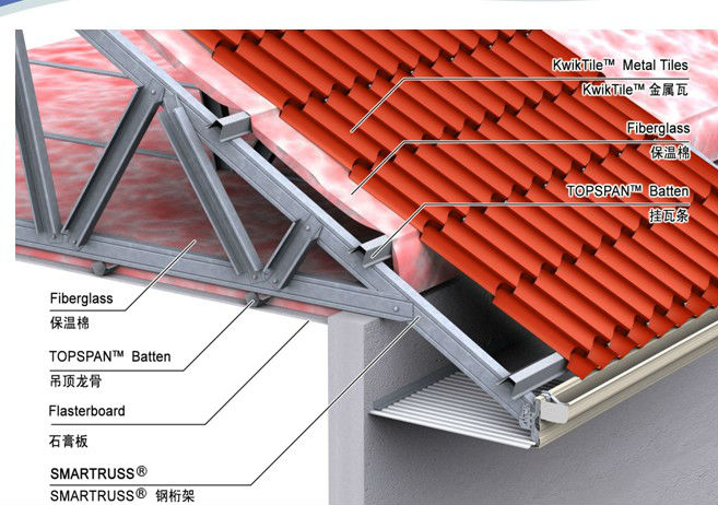 Roof steel exposed fastener panels for Prefab roof trusses
