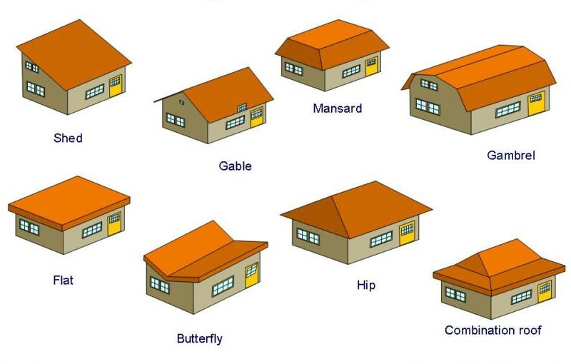 An overview of commercial roofing roof replacement for Different building styles
