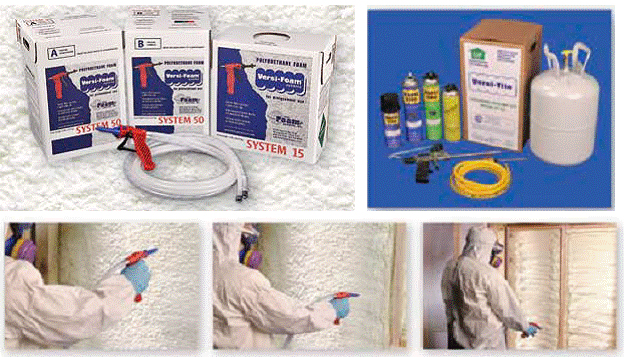 Portable Spray Foam Roofing Kits